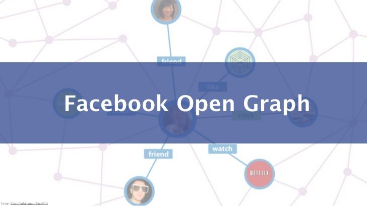 Open graph cosa sono e come si usano