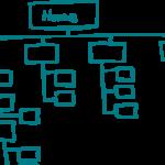 sitemap per utenti